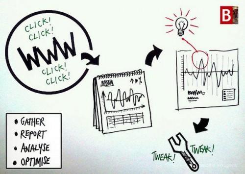 Content-Marketing-Tools-500x355
