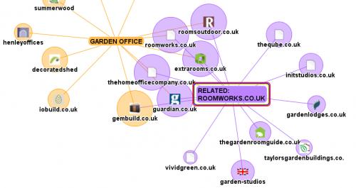 related-garden-office